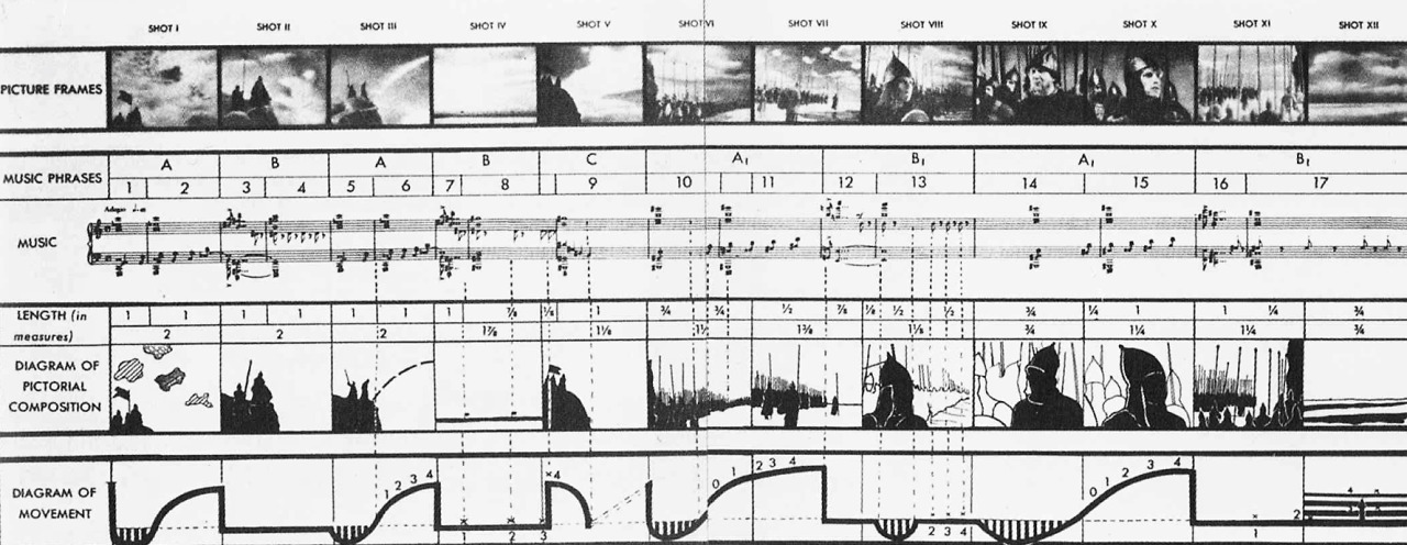 an analysis of the musical score of the battleship potemkin movie - the 'nikolai kryukov music score' was released in 1956: it has a spoken introduction in russian explaining the historical context of the events in the film - the 'ed hughes music score' is a new score commissioned for the r2 uk tartan video release and performed by the new music players.